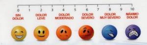 Dolor:¿cómo se mide?